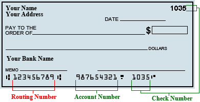 Citigroup Routing Number Example
